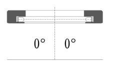 0度环形光源照射示意图
